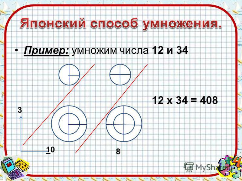 Пример: умножим числа 12 и 34 3 1010 8 12 х 34 = 408