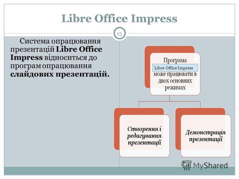Libre Office Impress Система опрацювання презентацій Libre Office Impress відноситься до програм опрацювання слайдових презентацій. Libre Office Impress 13