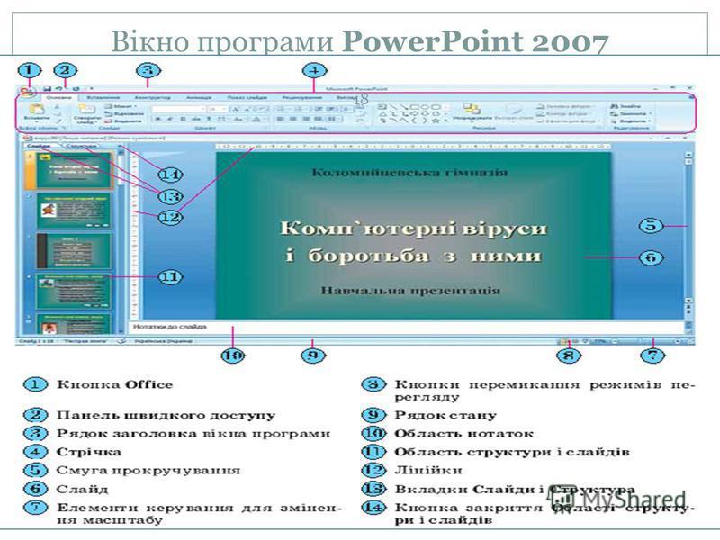 Вікно програми PowerPoint 2007 18