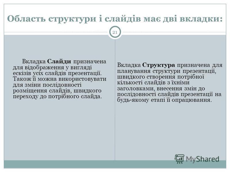 Область структури і слайдів має дві вкладки: Вкладка Слайди призначена для відображення у вигляді ескізів усіх слайдів презентації. Також її можна використовувати для зміни послідовності розміщення слайдів, швидкого переходу до потрібного слайда. Вкл