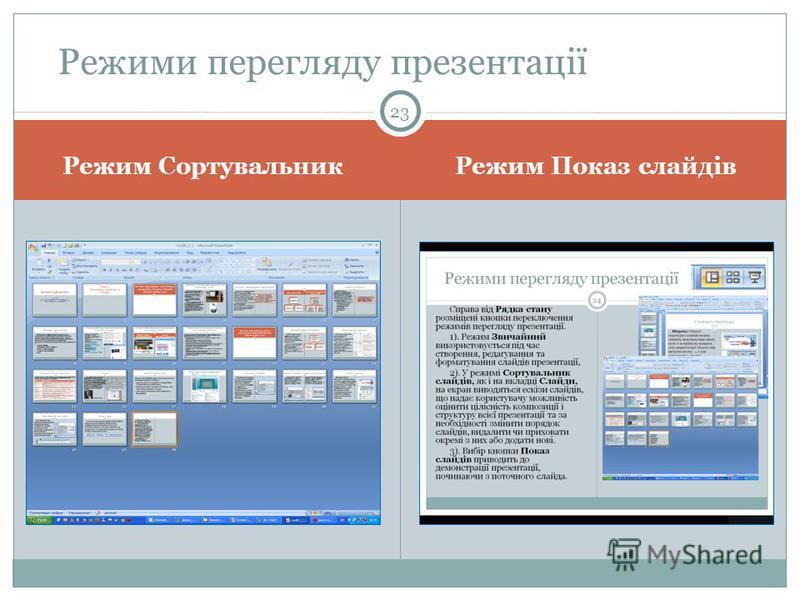 Режим Сортувальник Режим Показ слайдів 23 Режими перегляду презентації