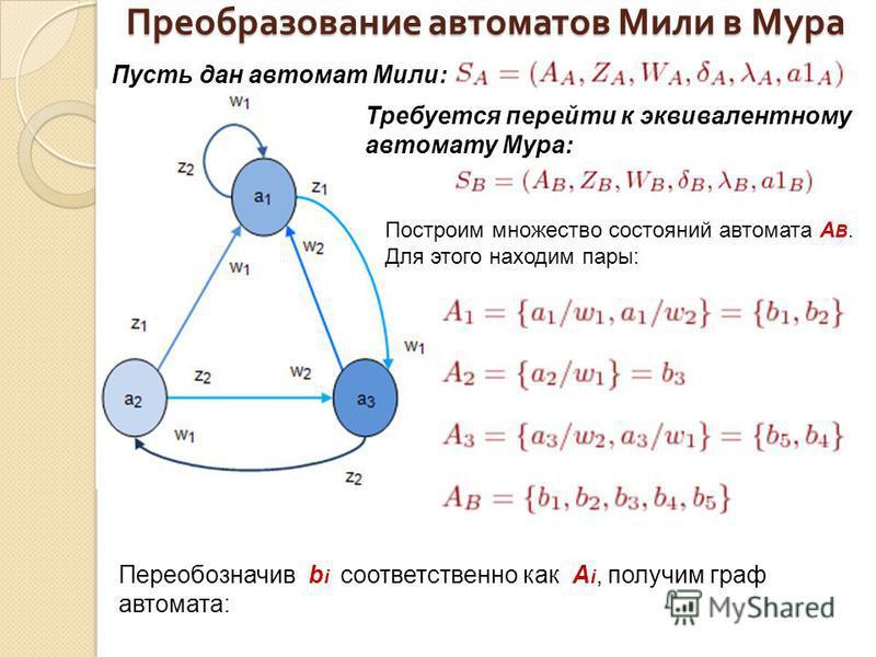 Преобразование автоматов Мили в Мура Пусть дан автомат Мили: Требуется перейти к эквивалентному автомату Мура: Построим множество состояний автомата A B. Для этого находим пары: Переобозначив b i соответственно как A i, получим граф автомата: