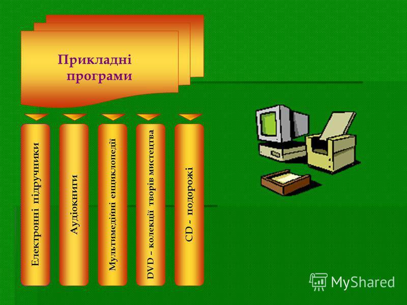 Прикладні програми Електронні підручникиАудіокниги Мультимедійні енциклопедіїDVD – колекції творів мистецтва CD - подорожі