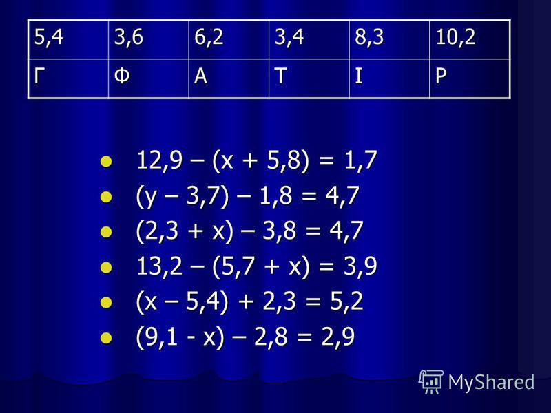 12,9 – (х + 5,8) = 1,7 12,9 – (х + 5,8) = 1,7 (у – 3,7) – 1,8 = 4,7 (у – 3,7) – 1,8 = 4,7 (2,3 + х) – 3,8 = 4,7 (2,3 + х) – 3,8 = 4,7 13,2 – (5,7 + х) = 3,9 13,2 – (5,7 + х) = 3,9 (х – 5,4) + 2,3 = 5,2 (х – 5,4) + 2,3 = 5,2 (9,1 - х) – 2,8 = 2,9 (9,1