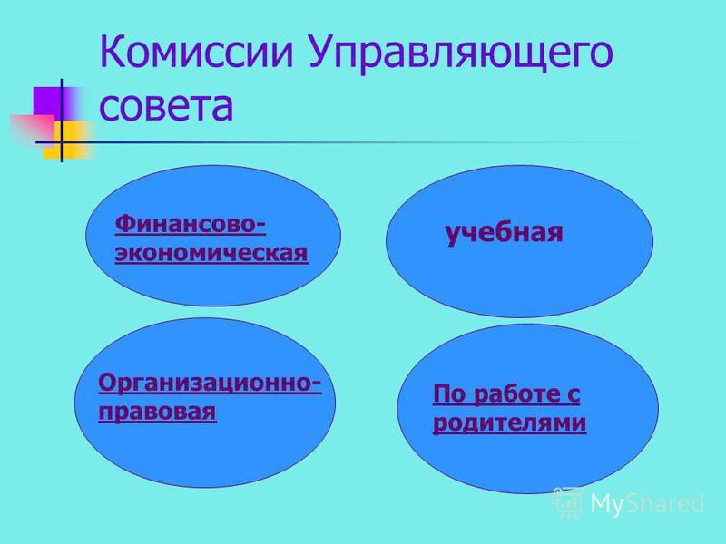 Комиссии Управляющего совета Финансово- экономическая учебная Организационно- правовая По работе с родителями