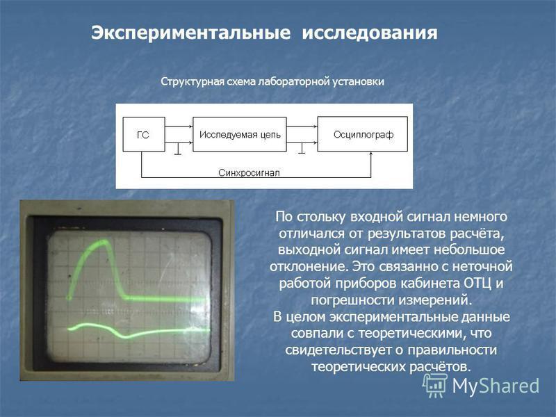 Экспериментальные исследования Структурная схема лабораторной установки По стольку входной сигнал немного отличался от результатов расчёта, выходной сигнал имеет небольшое отклонение. Это связанно с неточной работой приборов кабинета ОТЦ и погрешност