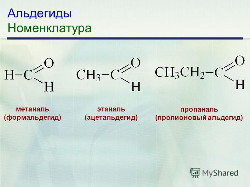 3 Альдегиды Номенклатура метаналь (формальдегид) этаналь (ацетальдегид) пропаналь (пропионовый альдегид)
