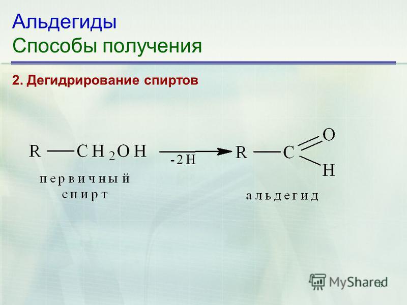 6 Альдегиды Способы получения 2. Дегидрирование спиртов