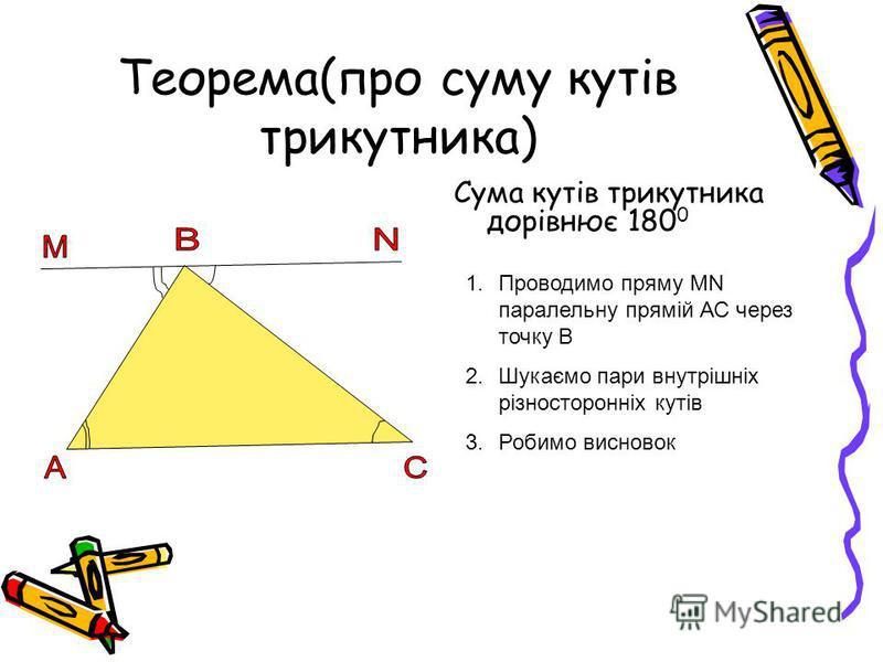 Теорема(про суму кутів трикутника) Сума кутів трикутника дорівнює 180 0 1.Проводимо пряму MN паралельну прямій АС через точку В 2.Шукаємо пари внутрішніх різносторонніх кутів 3.Робимо висновок