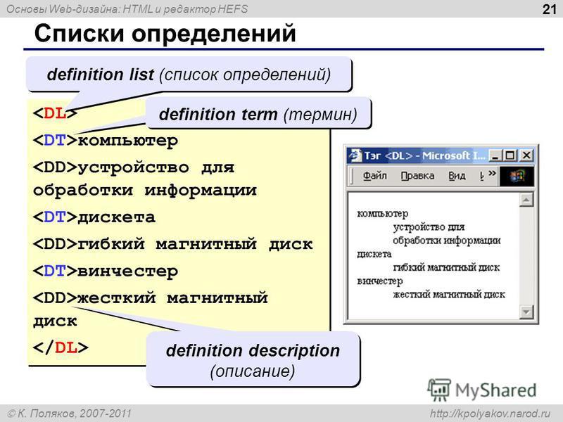 Основы Web-дизайна: HTML и редактор HEFS К. Поляков, 2007-2011 http://kpolyakov.narod.ru 21 Списки определений компьютер устройство для обработки информации дискета гибкий магнитный диск винчестер жесткий магнитный диск компьютер устройство для обраб