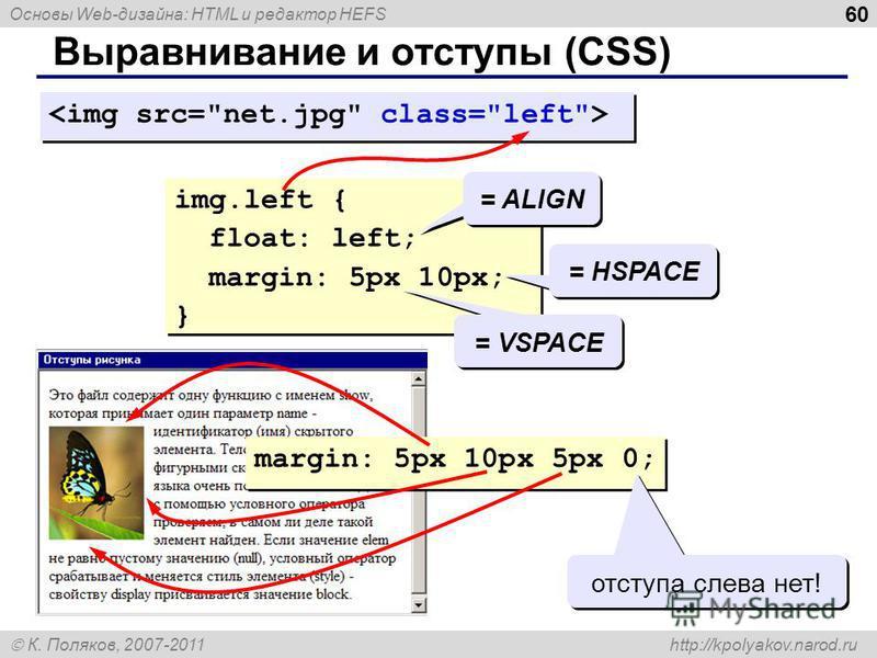 Основы Web-дизайна: HTML и редактор HEFS К. Поляков, 2007-2011 http://kpolyakov.narod.ru 60 Выравнивание и отступы (CSS) img.left { float: left; margin: 5px 10px; } img.left { float: left; margin: 5px 10px; } = VSPACE = HSPACE = ALIGN margin: 5px 10p