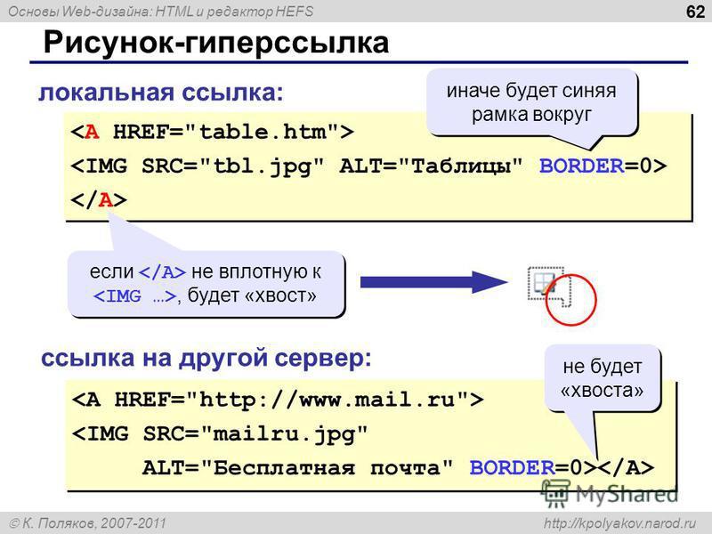 Основы Web-дизайна: HTML и редактор HEFS К. Поляков, 2007-2011 http://kpolyakov.narod.ru 62 Рисунок-гиперссылка <IMG SRC=