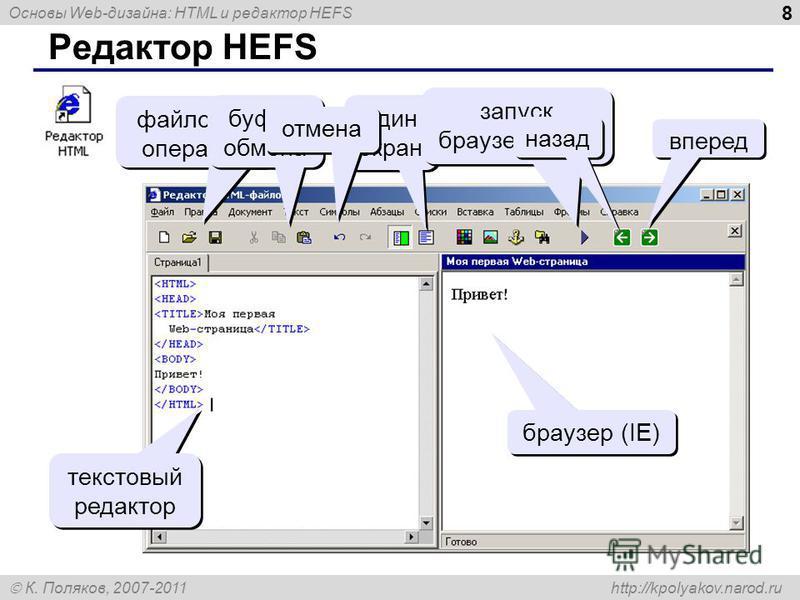 Основы Web-дизайна: HTML и редактор HEFS К. Поляков, 2007-2011 http://kpolyakov.narod.ru 8 Редактор HEFS файловые операции буфер обмена один экран запуск браузера (F9) запуск браузера (F9) назад вперед текстовый редактор браузер (IE) отмена