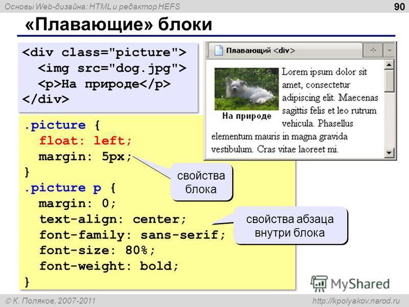 Основы Web-дизайна: HTML и редактор HEFS К. Поляков, 2007-2011 http://kpolyakov.narod.ru 90 «Плавающие» блоки.picture { float: left; margin: 5px; }.picture p { margin: 0; text-align: center; font-family: sans-serif; font-size: 80%; font-weight: bold;