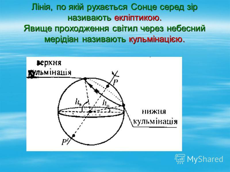 Лінія, по якій рухається Сонце серед зір називають екліптикою. Явище проходження світил через небесний мерідіан називають кульмінацією.