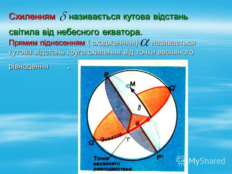 Схиленням називається кутова відстань світила від небесного екватора. Прямим піднесенням ( сходженням) називається кутова відстань круга схилення від точки весняного рівнодення.