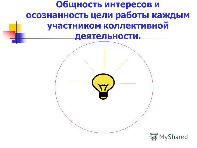 Общность интересов и осознанность цели работы каждым участником коллективной деятельности.