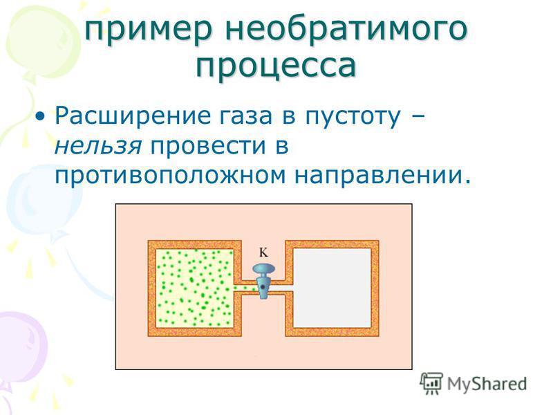 пример необратимого процесса Расширение газа в пустоту – нельзя провести в противоположном направлении.