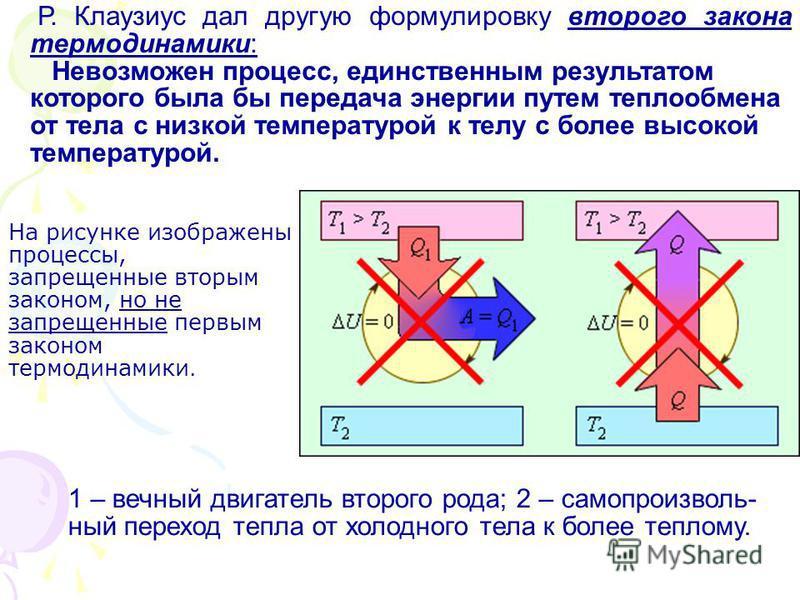 Р. Клаузиус дал другую формулировку второго закона термодинамики: Невозможен процесс, единственным результатом которого была бы передача энергии путем теплообмена от тела с низкой температурой к телу с более высокой температурой. 1 – вечный двигатель