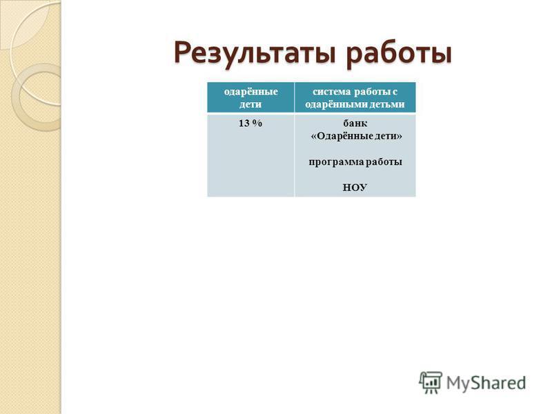 Результаты работы одарённые дети система работы с одарёнными детьми 13 %банк «Одарённые дети» программа работы НОУ