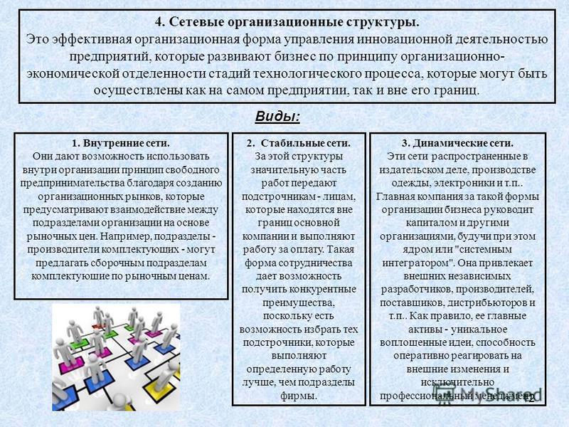 12 4. Сетевые организационные структуры. Это эффективная организационная форма управления инновационной деятельностью предприятий, которые развивают бизнес по принципу организационно- экономической отделенности стадий технологического процесса, котор