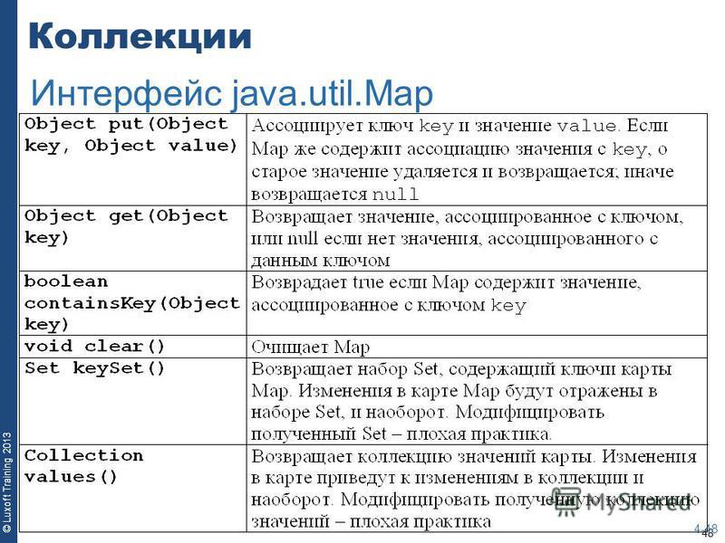48 © Luxoft Training 2013 Коллекции 4-48 Интерфейс java.util.Map