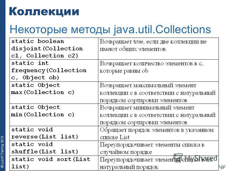 57 © Luxoft Training 2013 Коллекции 4-57 Некоторые методы java.util.Collections