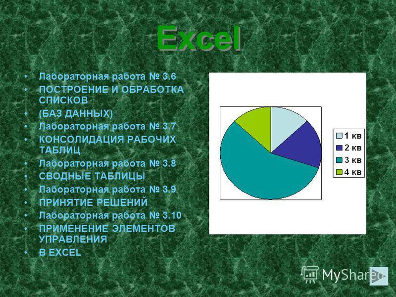 Excel Excel Лабораторная работа 3.6 ПОСТРОЕНИЕ И ОБРАБОТКА СПИСКОВ (БАЗ ДАННЫХ) Лабораторная работа 3.7 КОНСОЛИДАЦИЯ РАБОЧИХ ТАБЛИЦ Лабораторная работа 3.8 СВОДНЫЕ ТАБЛИЦЫ Лабораторная работа 3.9 ПРИНЯТИЕ РЕШЕНИЙ Лабораторная работа 3.10 ПРИМЕНЕНИЕ Э