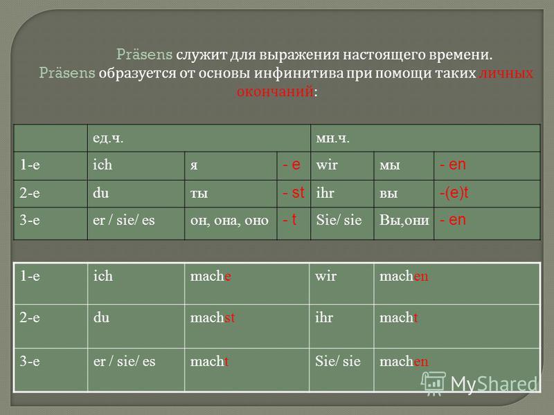 Präsens служит для выражения настоящего времени. Präsens образуется от основы инфинитива при помощи таких личных окончаний : ед.ч.мн.ч. 1-еichя - e wirмы - en 2-еduты - st ihrвы -(e)t 3-еer / sie/ esон, она, оно - t Sie/ sie Вы,они - en 1-еichmachewi