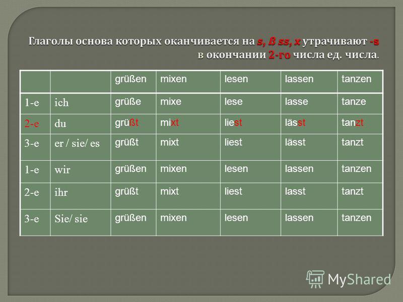 grüßenmixenlesenlassentanzen 1-еich grüßemixeleselassetanze 2-еdu grüßtmixtliestlässttanzt 3-еer / sie/ es grüßtmixtliestlässttanzt 1-еwir grüßenmixenlesenlassentanzen 2-еihr grüßtmixtliestlassttanzt 3-еSie/ sie grüßenmixenlesenlassentanzen