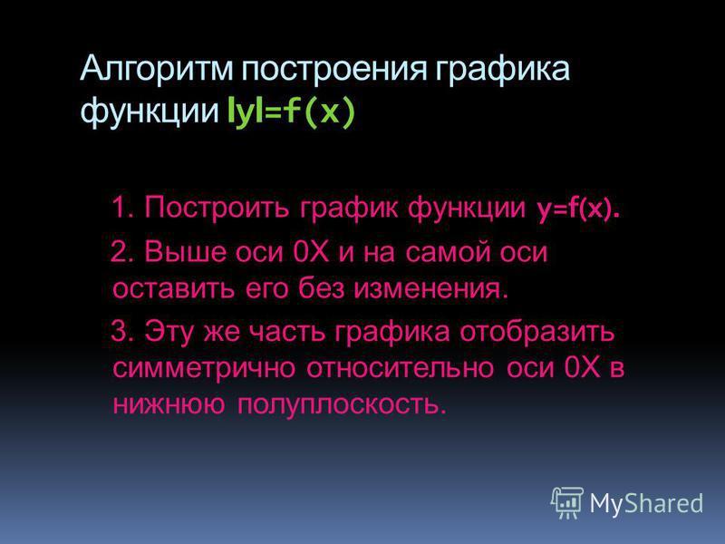 Алгоритм построения графика функции I y I =f(x) 1. Построить график функции y=f(x). 2. Выше оси 0Х и на самой оси оставить его без изменения. 3. Эту же часть графика отобразить симметрично относительно оси 0Х в нижнюю полуплоскость.
