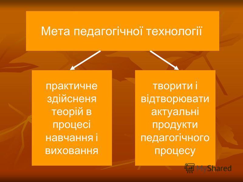 Мета педагогічної технології практичне здійсненя теорій в процесі навчання і виховання творити і відтворювати актуальні продукти педагогічного процесу