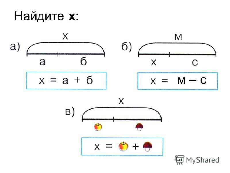 Найдите х: м – с +