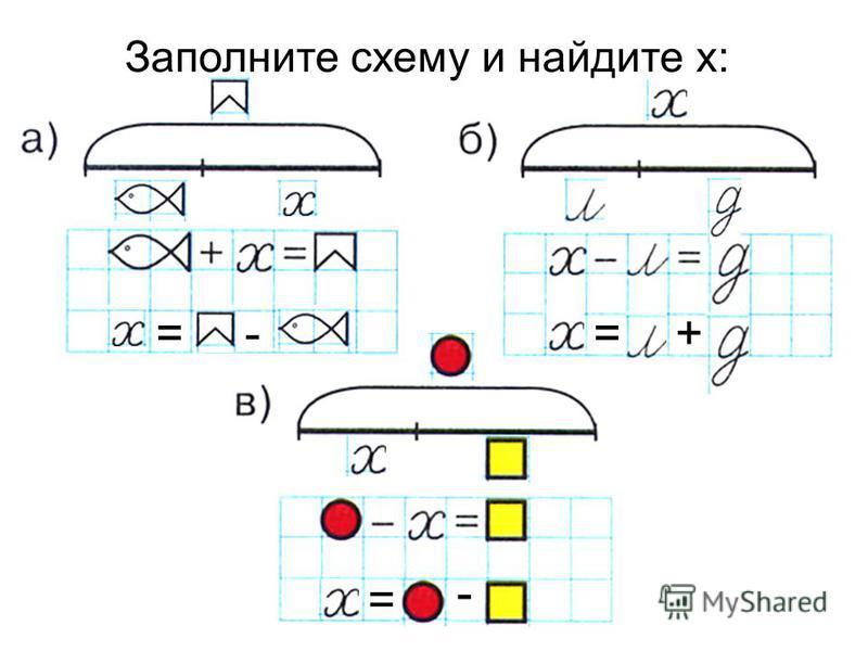 Заполните схему и найдите х: =-=+ = -