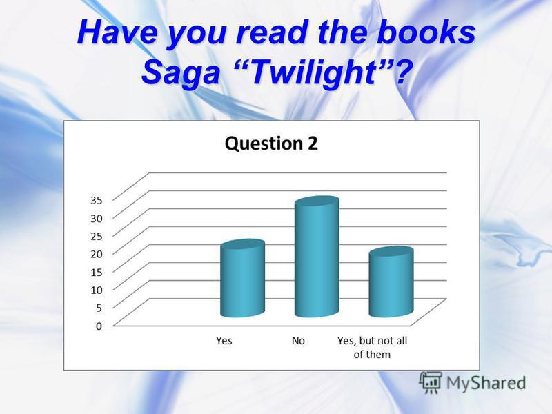 Have you read the books Saga Twilight?