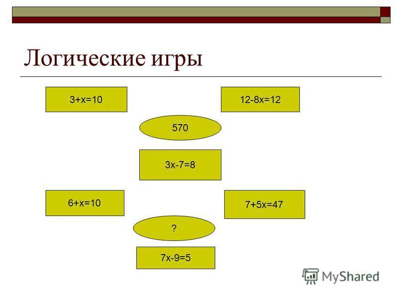 Логические игры 3+х=10 12-8 х=12 570 3 х-7=8 6+х=10 7+5 х=47 ? 7 х-9=5