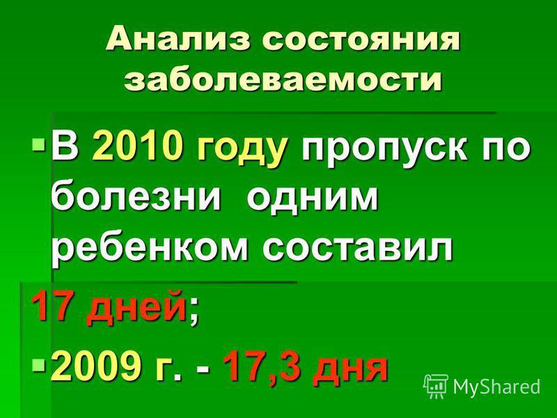 Анализ состояния заболеваемости В 2010 году пропуск по болезни одним ребенком составил В 2010 году пропуск по болезни одним ребенком составил 17 дней; 2009 г. - 17,3 дня 2009 г. - 17,3 дня