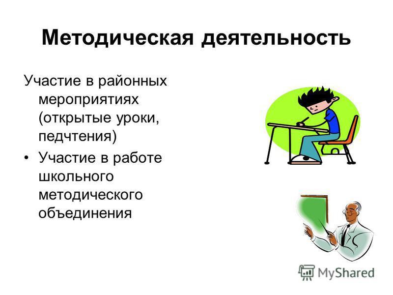 Методическая деятельность Участие в районных мероприятиях (открытые уроки, педчтения) Участие в работе школьного методического объединения