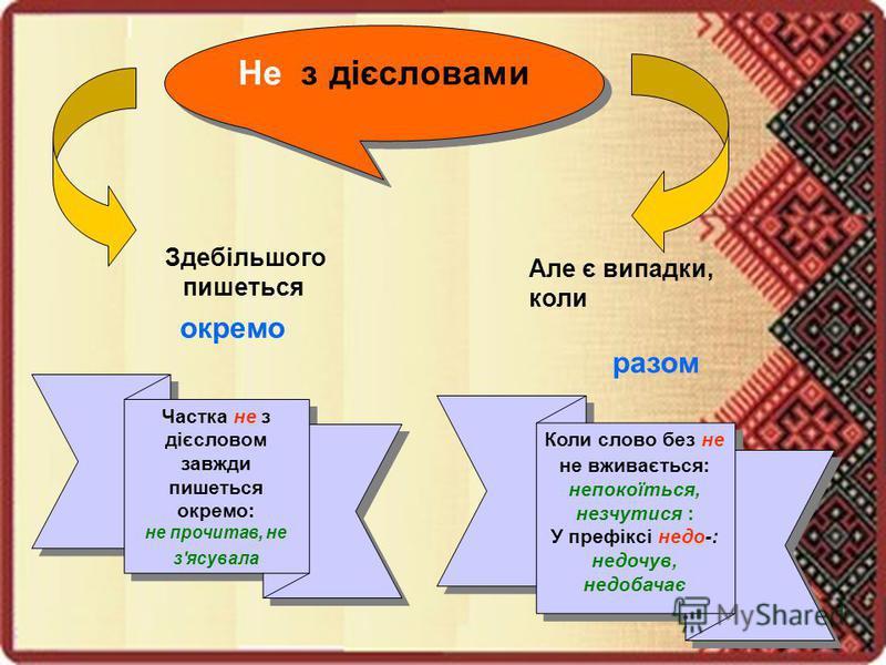 Не з дієсловами Частка не з дієсловом завжди пишеться окремо: не прочитав, не з'ясувала Частка не з дієсловом завжди пишеться окремо: не прочитав, не з'ясувала Коли слово без не не вживається: непокоїться, незчутися : У префіксі недо-: недочув, недоб