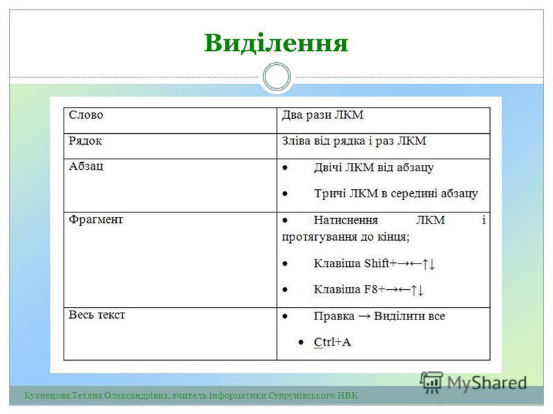 Виділення Кузнецова Тетяна Олександрівна, вчитель інформатики Супрунівського НВК