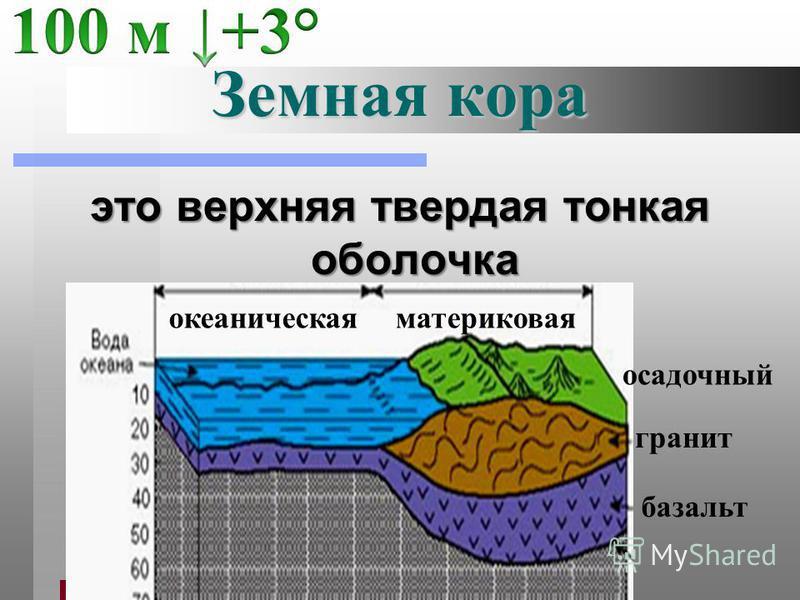 Внутренние оболочки Земли Характеристика оболочек Земли Толщина СостояниеТемпература Давление