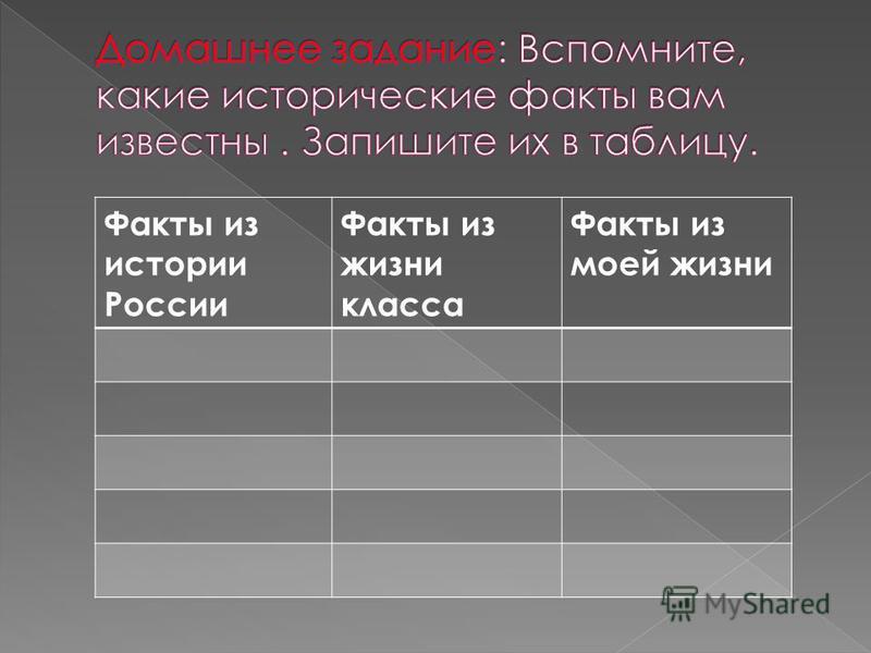 Факты из истории России Факты из жизни класса Факты из моей жизни