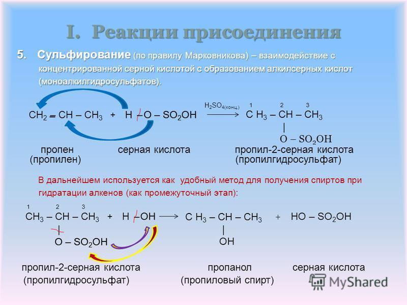 пропил-2-серная кислота I.Реакции присоединения пропанол CH 2 – CH – CH 3 – + HO – SO 2 OH – | | H H пропен (пропэлен) – 5. Сульфирование (по правилу Марковникова) – взаимодействие с концентрированной серной кислотой с образованием алкилсерных кислот