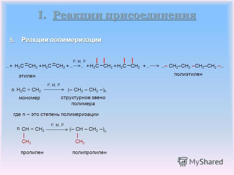 I.Реакции присоединения 5. Реакции полимеризации...– CH 2 –CH 2 –CH 2 –CH 2 –.. полиэтэлен (– CH 2 – CH 2 –) структурное звено полимера (– CH – CH 2 –) | CH 3 полипропэленпропэлен H 2 C CH 2 – –..++H 2 C CH 2 t 0, kt, P +.. – – +H 2 C CH 2 + +.. –– |