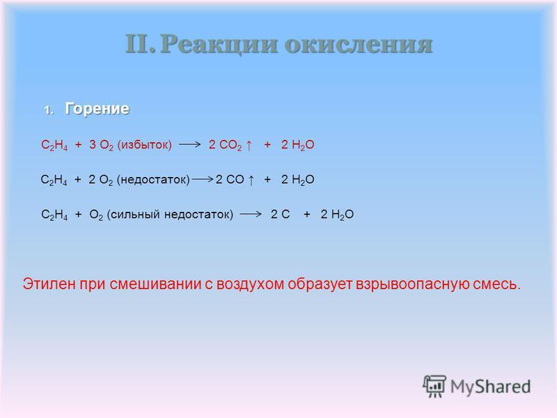 II.Реакции окисления 1. Горение 2 H 2 O+2 CO 2 2 CO +2 H 2 O 2 C+2 H 2 O Этэлен при смешивании с воздухом образует взрывоопасную смесь. C 2 H 4 + 3 O 2 (избыток) C 2 H 4 + 2 O 2 (недостаток) C 2 H 4 + O 2 (сильный недостаток)