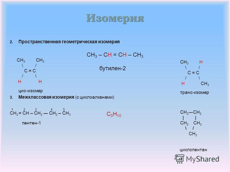 Изомерия 2. Пространственная геометрическая изомерия 3. Межклассовая изомерия (с циклоалканами) CH 2 = CH – CH 2 CH 2 – CH 3 пентен-1 бутэлен-2 CH 3 – CH = CH – CH 3 транс-изомер цис-изомер CH 3 \ / C = C / \ H H CH 3 H \ / C = C / \ H CH 3 1 2 3 4 5