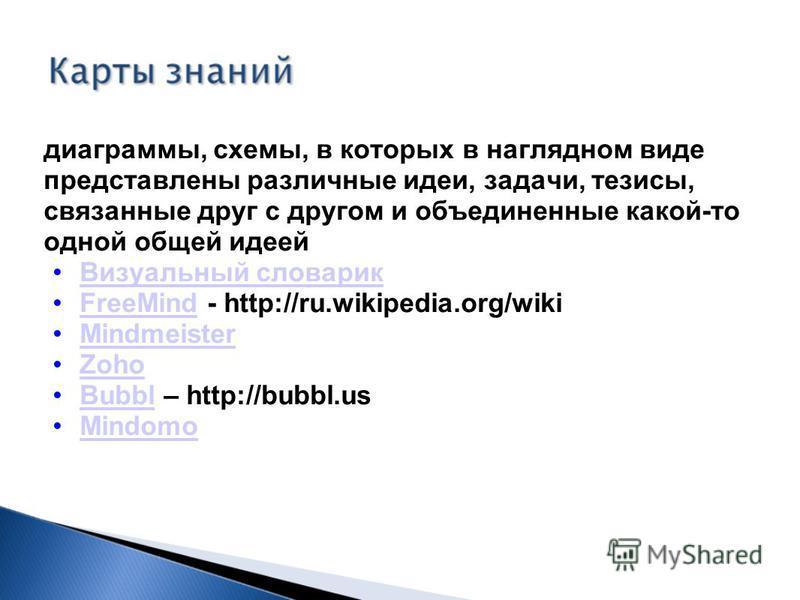 диаграммы, схемы, в которых в наглядном виде представлены различные идеи, задачи, тезисы, связанные друг с другом и объединенные какой-то одной общей идеей Визуальный словарик FreeMind - http://ru.wikipedia.org/wikiFreeMind Mindmeister Zoho Bubbl – h