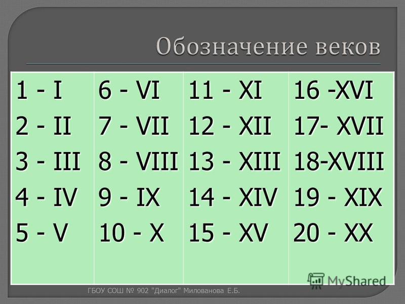 1 - I 2 - II 3 - III 4 - IV 5 - V 6 - VI 7 - VII 8 - VIII 9 - IX 10 - X 11 - XI 12 - XII 13 - XIII 14 - XIV 15 - XV 16 -XVI 17- XVII 18-XVIII 19 - XIX 20 - XX ГБОУ СОШ 902  Диалог  Милованова Е. Б.