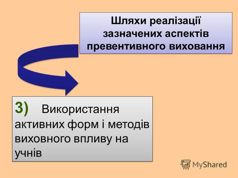 Шляхи реалізації зазначених аспектів превентивного виховання 3) Використання активних форм і методів виховного впливу на учнів