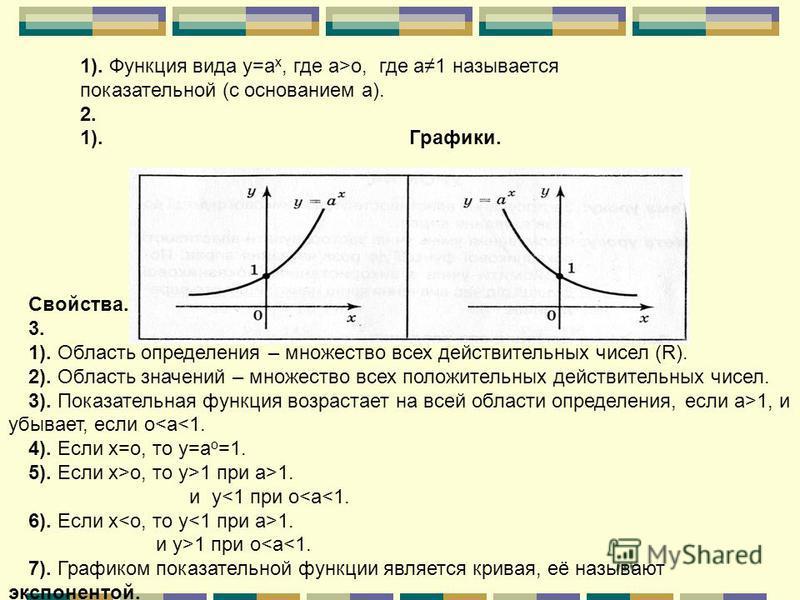 1). Функция вида y=a x, где а>о, где а 1 называется показательной (с основанием а). 2. 1). Графики. Свойства. 3. 1). Область определения – множество всех действительных чисел (R). 2). Область значений – множество всех положительных действительных чис